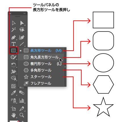 ツールパネルの長方形ツールを長押しすると、長方形・角丸長方形・楕円形・多角形・スター・フレアツールを選択できます。