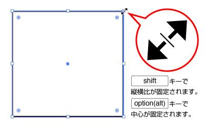 バウンディングボックスの状態。+shiftキーで縦横比が固定され、+option(alt)キーで中心が固定されます。