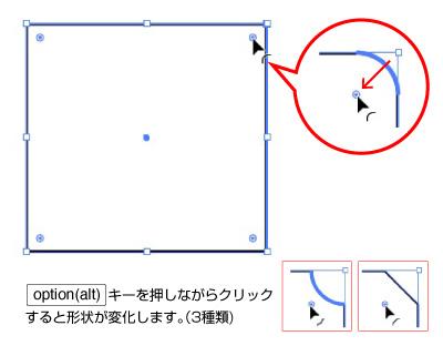 バウンディングボックスの状態。option(alt)キーを押しながらクリックすると角の種類が変わります。(3種類)