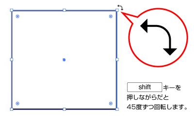 バウンディングボックスの状態。+shiftキーで角度が45度ずつに固定されて回転します。