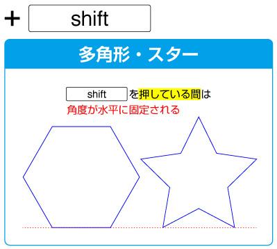 多角形・スターツールの場合、ドラッグ中にshiftキーで図形が平行になります