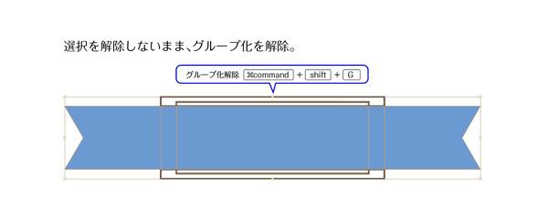 グループ化解除は command(winはctrl)+shift+G です。