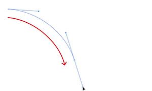 始点からの曲線を描く為に、アンカーポイントはドラッグしてハンドルを伸ばす