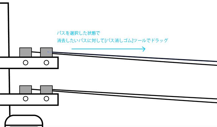 電線を消す方法