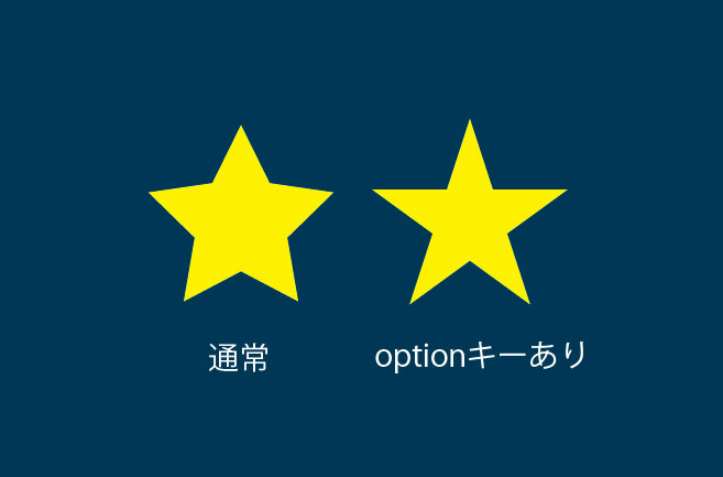 スターツールを使用した星の作成