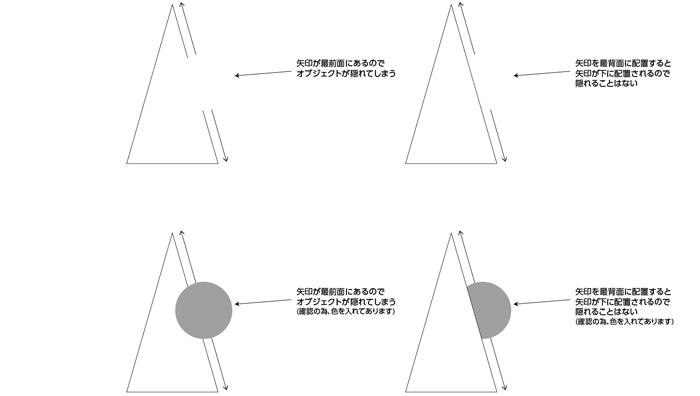 斜めの解説