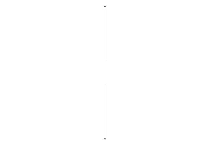 縦方向の寸法線
