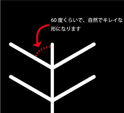 雪の結晶解説